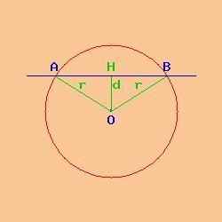 Solucionador autom tico de problemas de geometr a for Exterior a la circunferencia